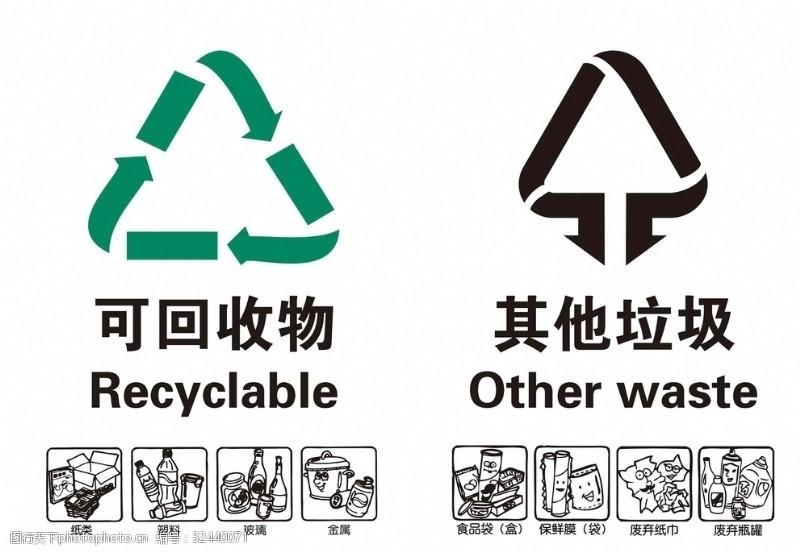 其他垃圾,可回收物,卡通,可爱
