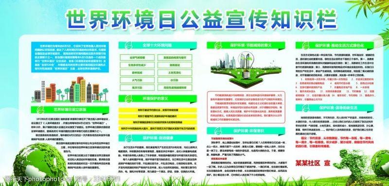 環境日標語環境保護宣傳欄