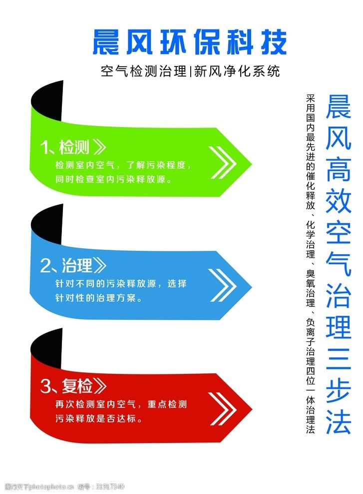 环保彩页海报