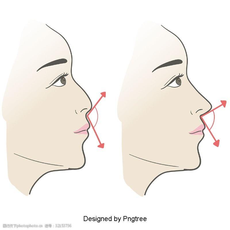整形医疗矢量图的性格美容和整形手术
