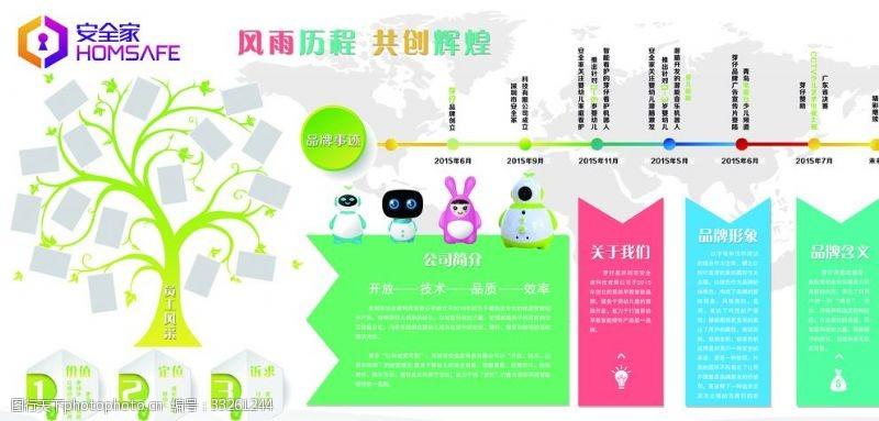 个性展板企业科技展板城市分类栏